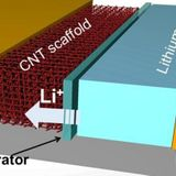 New lithium battery charges faster, reduces risk of device explosions