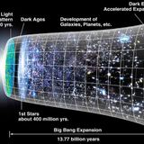 Vacuum energy - special case of zero-point energy | Need For Science
