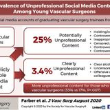 Prevalence of unprofessional social media content among young vascular surgeons