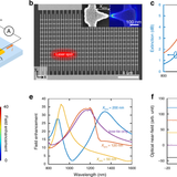 Light phase detection with on-chip petahertz electronic networks