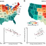 The carbon footprint of household energy use in the United States