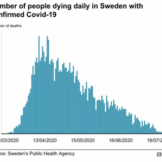 Sweden: The One Chart That Matters