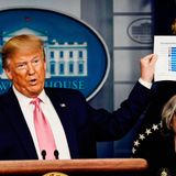 How Trump Lied About China and the Coronavirus