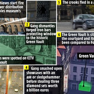 How a gang of tiny thieves stole €1billion jewels in 'world's biggest heist'