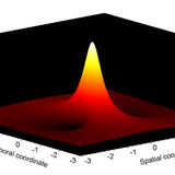 Soliton - Korteweg-de Vries equation | Need For Science