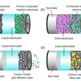 New research says sodium-ion batteries are a valid alternative to lithium-ion batteries