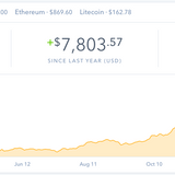 Bitcoin: The newcomer's guide to cryptocurrency