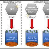 All that glitters is litter? Ecological impacts of conventional versus biodegradable glitter in a freshwater habitat