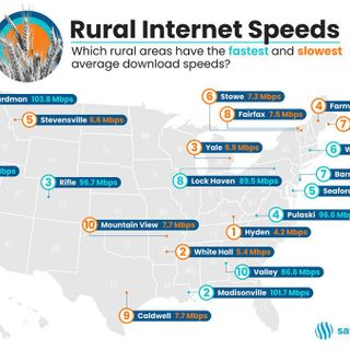 These US Rural Areas Have the Highest (and Lowest) Internet Speeds