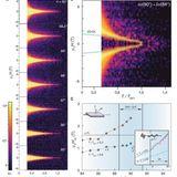 Layer-cake 2-D superconductivity: Developing clean 2-D superconductivity in a bulk van der Waals superlattice