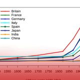 The Great Divergence: History and its influence on International Relations | Jayzoq