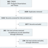 Cannabis Use in Adolescence and Risk of Depression, Anxiety, and Suicidality in Young Adulthood