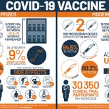 Pfizer vs. Moderna COVID-19 vaccine: What's the difference?