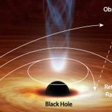 This weird black hole is bending light back on itself like a boomerang