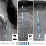 Mystery of Martian glaciers revealed