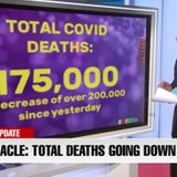 Miracle: CNN COVID Death Counter Begins Counting Backward