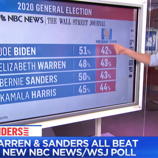 MSNBC's Anti-Sanders Bias Makes It Forget How to Do Math