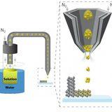 3D-printing perovskites on graphene makes next-gen X-ray detectors