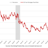 U.S. 30-Year Mortgage Rates Hit The Highest Since August - Christophe Barraud