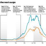 Will the San Francisco Bay Area see a fourth coronavirus surge?