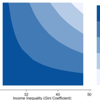 Inequality amplifies the negative association between life expectancy and air pollution: A cross-national longitudinal study