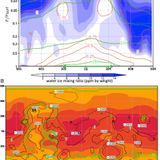 Warm early Mars surface enabled by high-altitude water ice clouds