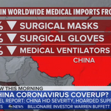 ABC Discovers What We Already Knew: China Tried to Cover-Up the Virus