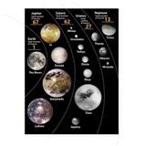 Why do the outer planets have more moons than the inner planets?