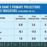 BB sees fast economic turnaround next year