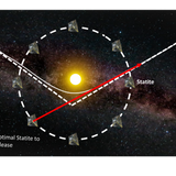 To catch an interstellar visitor, use a solar-powered space slingshot