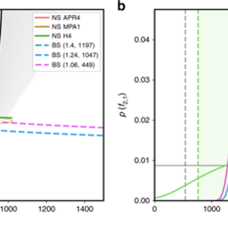 Gravitational-wave asteroseismology with fundamental modes from compact binary inspirals