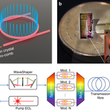 Ultra-dense optical data transmission over standard fibre with a single chip source