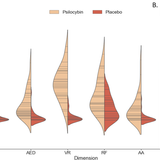Me, myself, bye: regional alterations in glutamate and the experience of ego dissolution with psilocybin