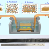 Continuous crystalline graphene papers with gigapascal strength by intercalation modulated plasticization