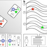 Quantum clocks and the temporal localisability of events in the presence of gravitating quantum systems