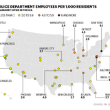 What U.S. police spending looks like in 3 charts – Fortune