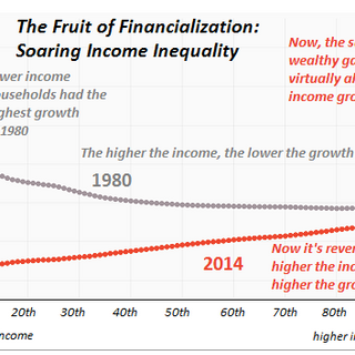 For The Rich To Keep Getting Richer, We Have To Sacrifice Everything Else
