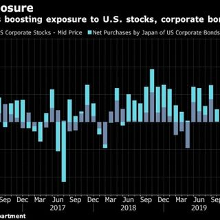 There's a Flood of Japanese Money Rushing Into Dollar Assets - BNN Bloomberg
